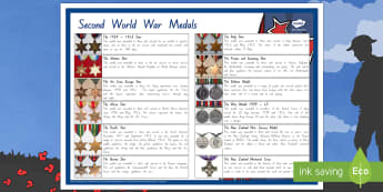 New Zealand Second World War Medals Large Information Poster - New Zealand, Anzac Day, 25 April, ANZAC, Poppies, World War 1, World War 2, Gallipoli, medals, infor