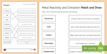 Metal Reactivity and Extraction Match and Draw - Match and Draw, gcse, chemistry, metal, metals, reactivity, reactivity series, reaction, extract, ex, starter activity