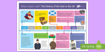 When could I vote? The History of the Vote in UK  Display Poster -  - Secondary - Event - General Election 08/06/2017, suffragettes, franchise, vote, magna carta, democra