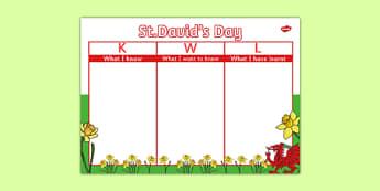 St David's Day KWL Grid - Foundation Phase, St David's Day, KWL grid