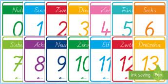Zahlen 0-20 Poster DIN A4 - Zahlen, Poster, Mathe, German
