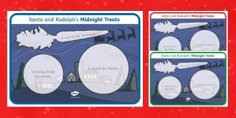 Christmas Eve Placemat for Santa-Australia