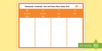 Thousands, Hundreds, Tens and Ones Place Value Grid Display Poster - Millions Place Value Grid Display Poster - Place value, tenths, hundredths, decimals, decimal number