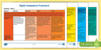 Digital Competence Framework Nursery Year 2 A4 Display Poster-Welsh