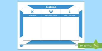 Scotland KWL Grid-Scottish - CfE, calendar events, Scotland, know, want, learn,Scottish