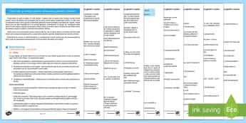 10 idei și tehnici pentru stimularea gândirii creative la clasă  Fact File - technici de timul, creativitate, română, materiale, gândire creativă, ,Romanian