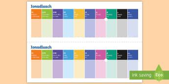 Leid Thacaíochta don Deasc: Ionadluach - Place Value Support Desk Prompts, leid thacaíochta, ionadluach, place, value, ionadluach, uimhreas,