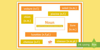 Nouns Display Poster French - French, Grammar, poster, display, nouns, gender, masculine, feminine.