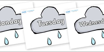 Days of the Week on Weather Symbols (Rain) - Days of the Week, Weeks poster, week, display, poster, frieze, Days, Day, Monday, Tuesday, Wednesday, Thursday, Friday, Saturday, Sunday