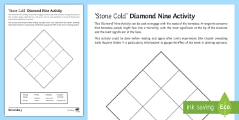 Diamond Nine Activity Sheet to Support Teaching on 'Stone Cold' by Robert Swindells - Homeless, Homelessness, issues, debate, robert swindells