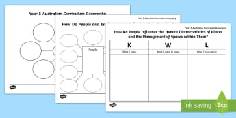 Year 5 Geography Inquiry Questions Activity Pack - ACHASSK111, ACHASSK112, ACHASSK113, ACHASSK114, Diagnostic, Mind Map, Compare, Contrast, Kwl, Prior,