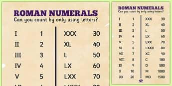 Roman Numerals Poster - roman, numerals, display poster, display