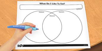 Carnivore Omnivore and Herbivore Venn Diagram Worksheet - venn