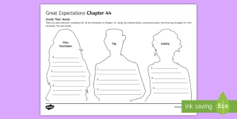Chapter 44 Inside Their Heads Activity Sheet to Support Teaching on Great Expectations by Charles Dickens - Charles Dickens, Great Expectations, Pip, Estella, Miss Havisham, Satis House, character evaluation,