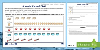 F-2 Around the World in 80 Days Food Pictogram Activity Sheets - Worksheets, Mark Beaumont, Around The World In 80 Days, Cycling, Challenge, World Record, Australian