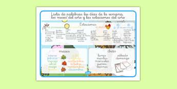 Tapiz de vocabulario de los días, meses y estaciones - calendario, año, semana, ortografía