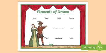 Elements of Drama Word Mat - ROI Drama, elements of drama, acting, theatre, Irish, key words