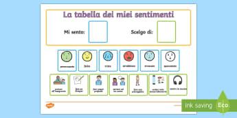 Italian la Tabella dei Sentimenti - le, mie,emozioni, sentimenti, tabella, esercizio, comportamento, classe, sostegno, italiano, italian