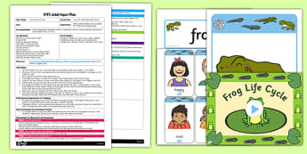 Frog Life Cycle Mind Map Starter EYFS Adult Input Plan and Resource Pack