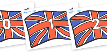Numbers 0-31 on Union Jacks - 0-31, foundation stage numeracy, Number recognition, Number flashcards, counting, number frieze, Display numbers, number posters
