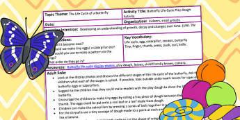 Butterfly Playdough EYFS Adult Led Focus Activity - adult focus