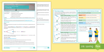 Netball Lesson 3: Attacking  - Invasion game, team game, worksheets, teaching ideas, Winter game