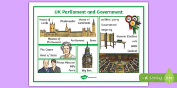 UK Parliament and Government Word Mat