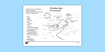 Water Cycle Labelling Activity Sheet Spanish Translation - spanish, water cycle, water cycle worksheet, label the water cycle, ks2 geography worksheet, rain, weather, rivers and streams