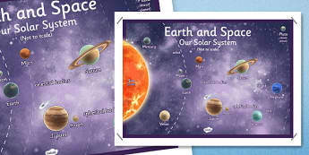 Year 5 Earth and Space Display Poster - australia, earth, space
