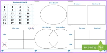 Numbers Within 30 Sorting Diagrams and Sorting Cards - Mental Maths Warm Up + Revision - Northern Ireland, data handling, information handling, numbers wit