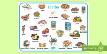 Il Cibo Vocabolario Illustrato - cibo, alimenti, vocabolario, illustrato, italiano, italian, sano, mangiare, salutare, mensa, merenda