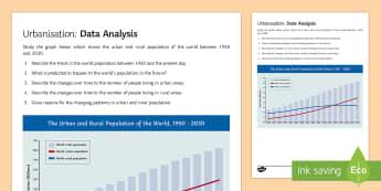 Urbanisation Data Activity Activity Sheet - urbanisation, urban, rural, geography, data worksheet