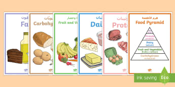 Food Pyramid Display Posters Arabic/English - Food Pyramid Display Posters - food pyramid, food groups, display, posters, banner, sign, abnner EAL
