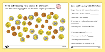 Coins In Piggy Bank Euros Worksheets - money, maths, numeracy, counting, adding difference, change, cents, activity, numeracy, sheet, work, task, ireland, europe, france, germany, spain,