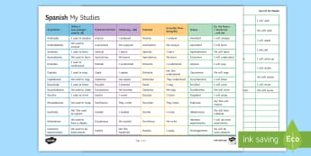 My Studies Verb Mat Spanish - Spanish, Grammar, studies, college, school, education, verb, mat, conjugation, tenses
