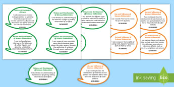 Year 5 Australian Curriculum Science as a Human Endeavour: I Can Speech Bubbles - Australian science, science assessment, grade 5, learning intentions, science outcomes, walt, tib, w