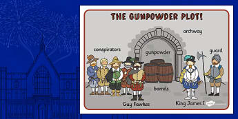 The Gunpowder Plot Scene Word Mat - Gunpowder, Fawkes, Bonfire