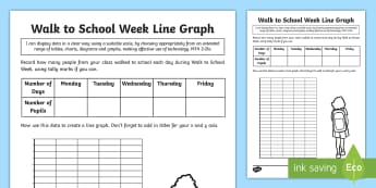 CfE Second Level Walk to School Week Line Graph Activity Sheet - CfE Walk to School Week 2017 (15th-19th May) JRSO, numeracy resources, 2nd level, second level, Walk