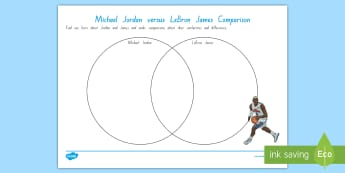 Michael Jordan versus James LeBron Comparison Activity  - ghost, jason reynolds, chapter chat, new zealand, reading, literacy, year 5, year 6