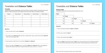 Student Led Practice Timetables and Distance Tables Activity Sheet, worksheet