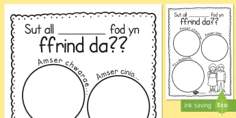 How Can I be a Good Friend? Writing Frame Welsh