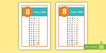 Ikea Tolsby 8 Times Table Prompt Frame
