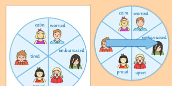 Emotions Spinner Set 2 - feeling, ourselves, about me, visual aid