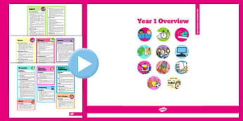 2014 Curriculum Overview PowerPoint Year 1 - Overview, Curriculum