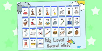 Winter Themed Level 1 Sound Mats - seasons, weather, sounds