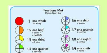 Fraction Mat Romanian Translation - romanian, Fraction, numeracy, fractions, half, quarter, whole, three quarters, two halves, fraction