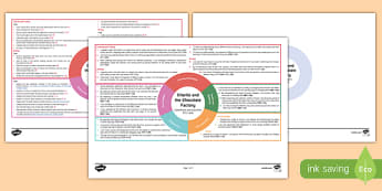 Topic Web First Level to Support Teaching on Charlie and the Chocolate Factory - Novel study, IDL, reading, Roald Dahl, interdisciplinary, plan, planner