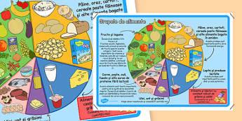 Grupele alimentare - Poster