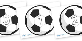 Numbers 0-50 on Football - 0-50, foundation stage numeracy, Number recognition, Number flashcards, counting, number frieze, Display numbers, number posters