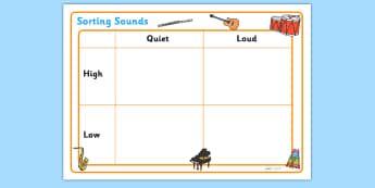 Sound Sorting Chart for High, Low, Quiet and Loud - sounds, sounds worksheet, pitch worksheet, volume worksheet, music worksheet, music sorting activity, sound sorting activity, music